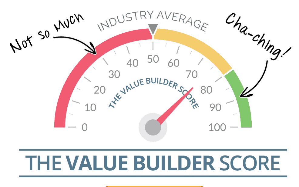 Value Builder System graphic